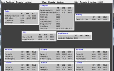 New Amateur Radio Satellites